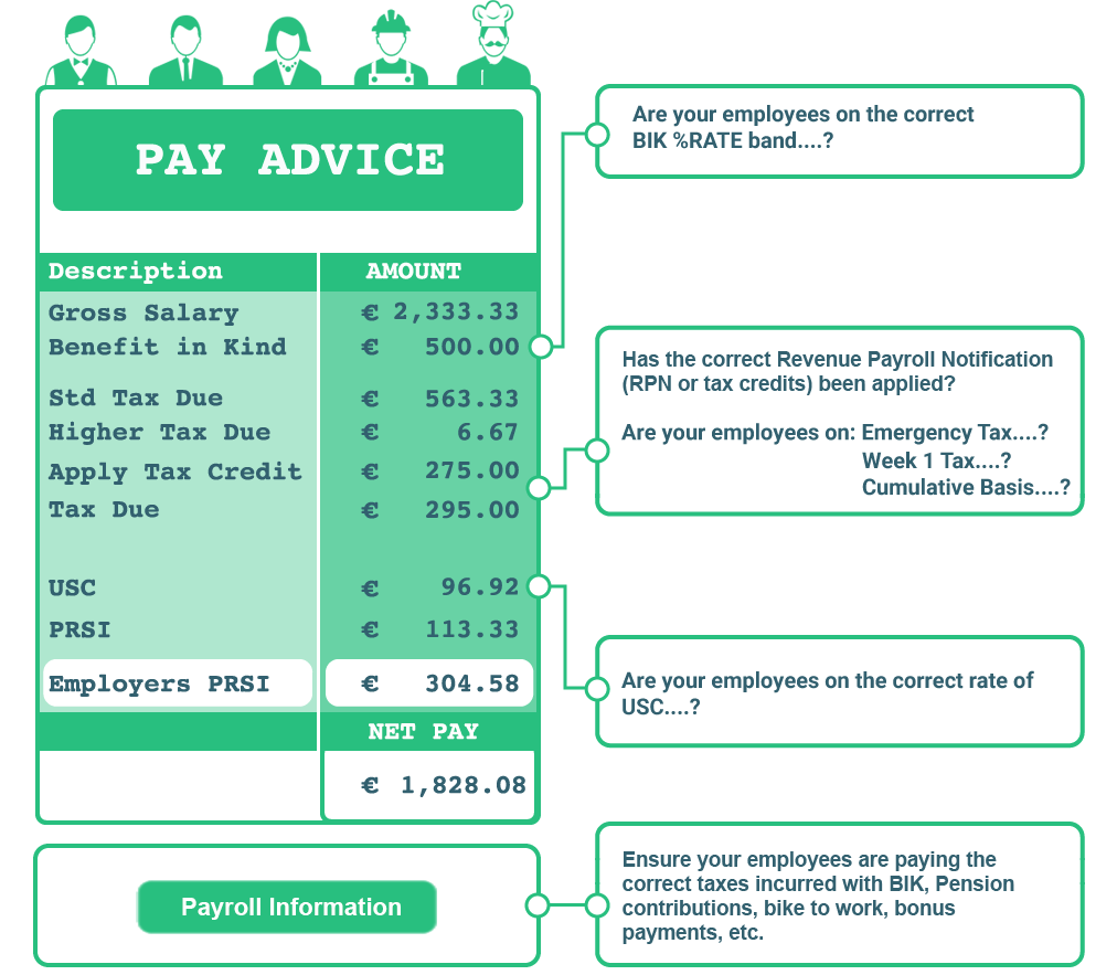 complete payroll service